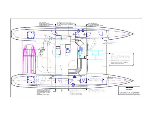 Scd28 Accomodation Plan